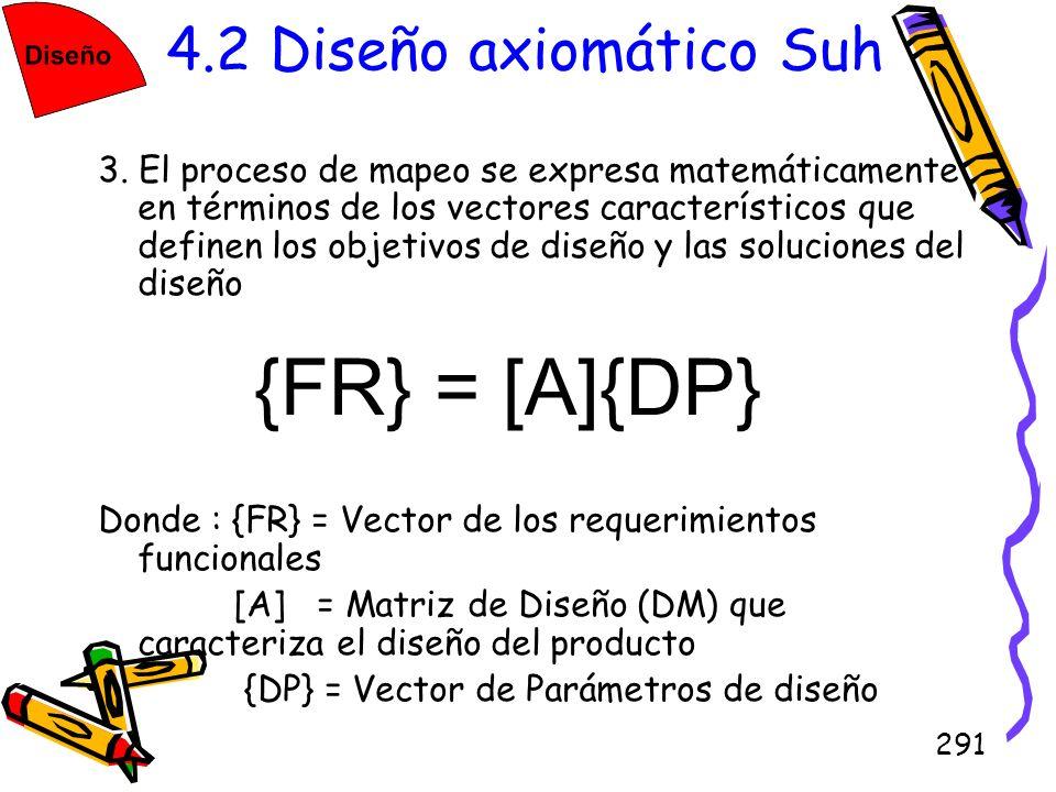 {FR} = [A]{DP} 4.2 Diseño axiomático Suh